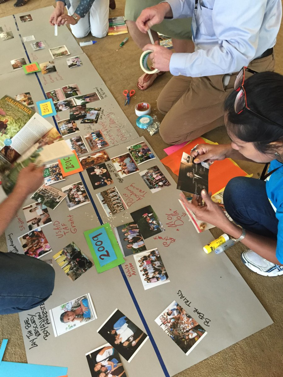 Staff create a timeline of memories and milestones.